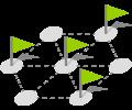 Upnote, une plateforme naturellement cloud idéal pour des échanges inter-entreprises en toute sécurité