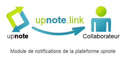 Upnote/Link